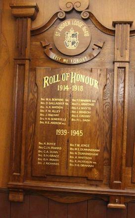 St. Andrew Lodge Roll of Honour, Onehunga Masonic Hall. Image provided by John Halpin 2014, CC BY John Halpin 2014